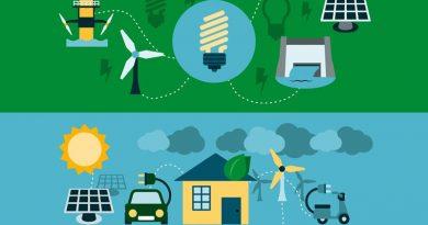 Vantagens dos sistemas de energia verde