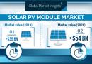 Receita do mercado de painéis solares deve atingir US $ 54 bilhões até 2026