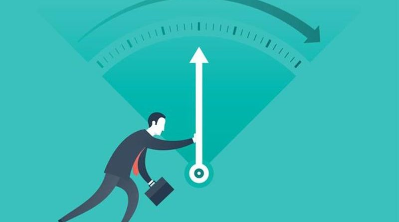 Medindo o sucesso de uma organização
